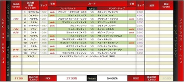 UFC on FOX 24 bet before.jpg