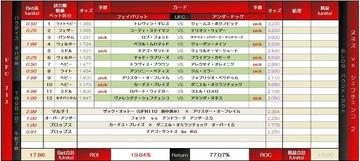 UFC 213 prediction.jpg
